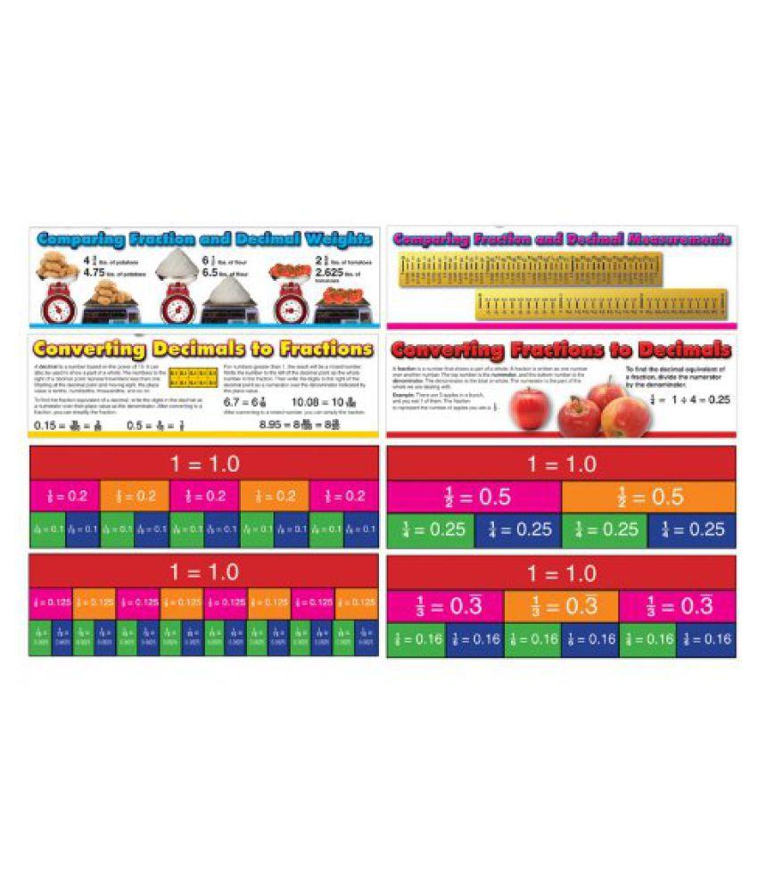 Carson Dellosa Mark Twain Comparing Fractions and Decimals Bulletin Board Set (410079)
