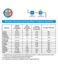 R.K. Aqua Fresh India ZX14STAGE ROUVUF Water Purifier