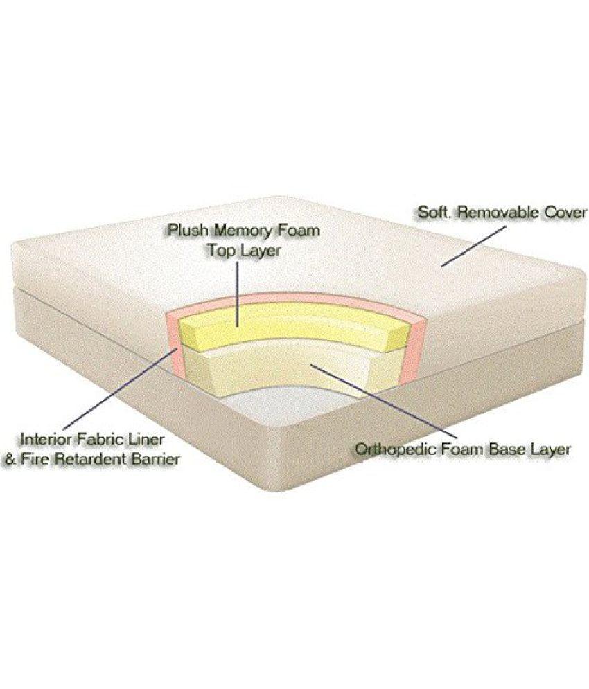 wake fit orthopaedic memory foam mattress 72 36 5inch buy wake