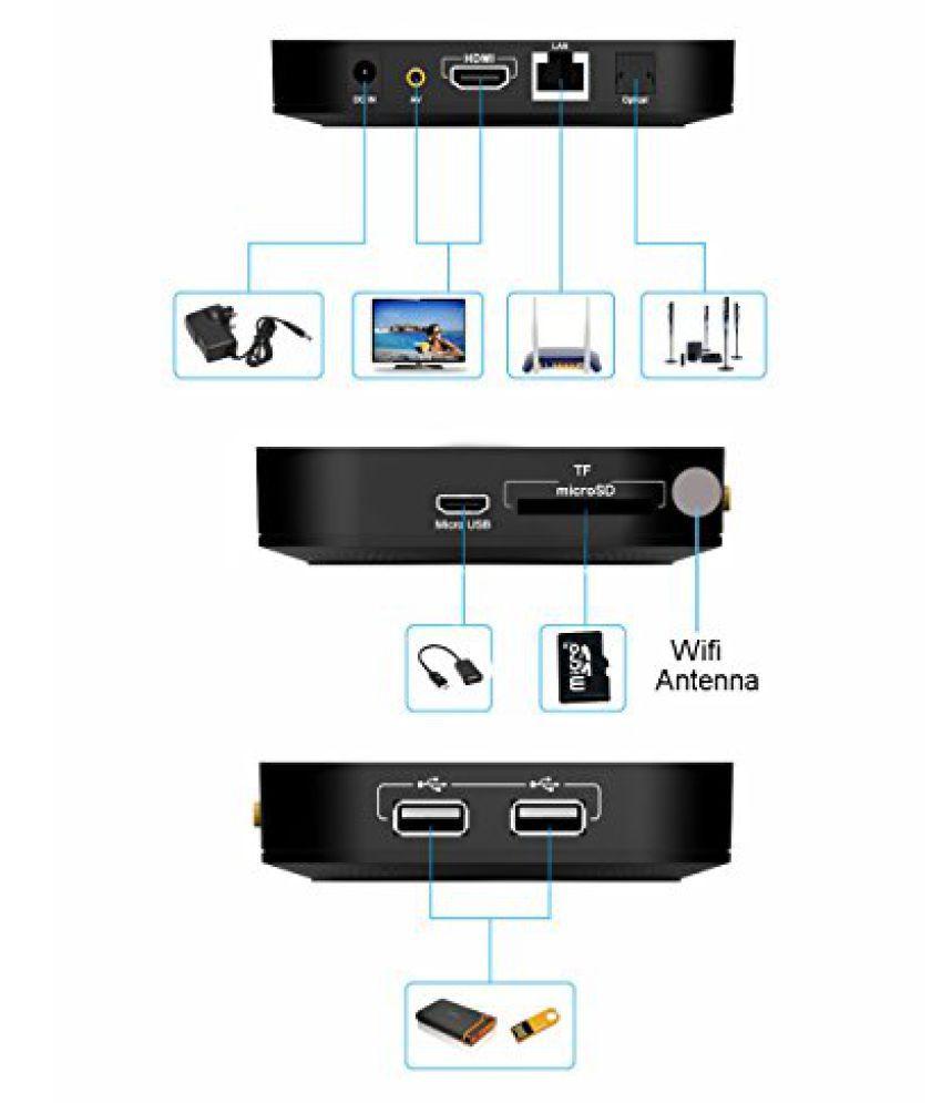 Buy Cubetek CB4K400PRO 4k 60fps Ultra HD Smart TV Box with