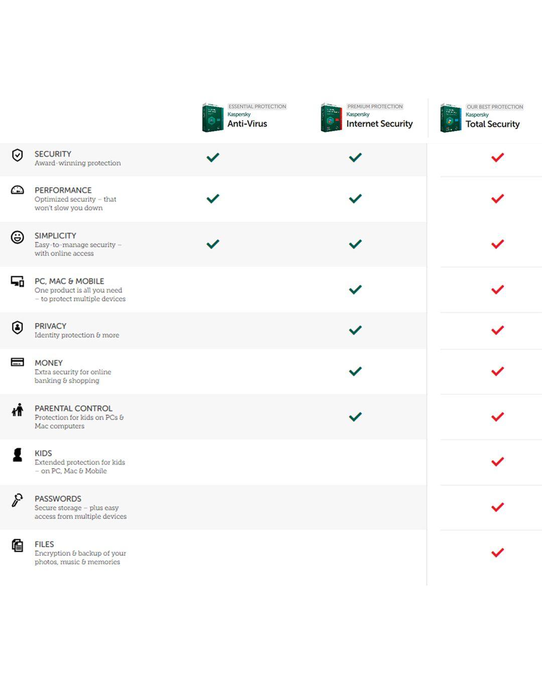 kaspersky total security antivirus free download