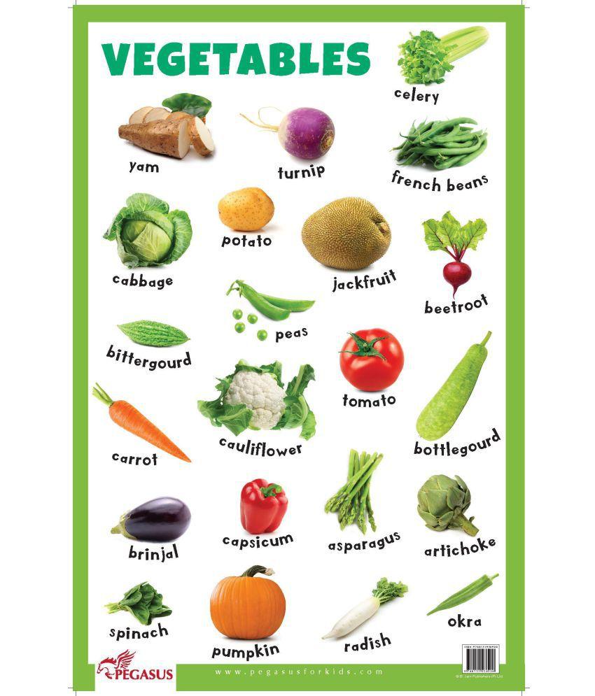 Vegetables Educational Chart: Buy Vegetables Educational ...