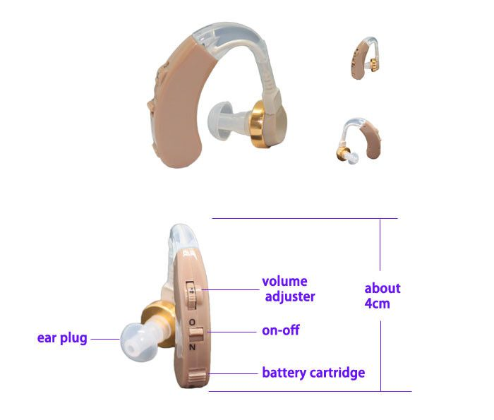 Axon Blazon Machine  Amplifier hearing  Aid