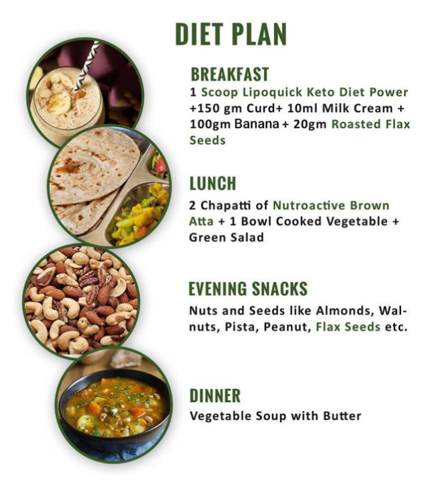 No Carb Indian Diet Plan For Weight Loss - WeightLossLook