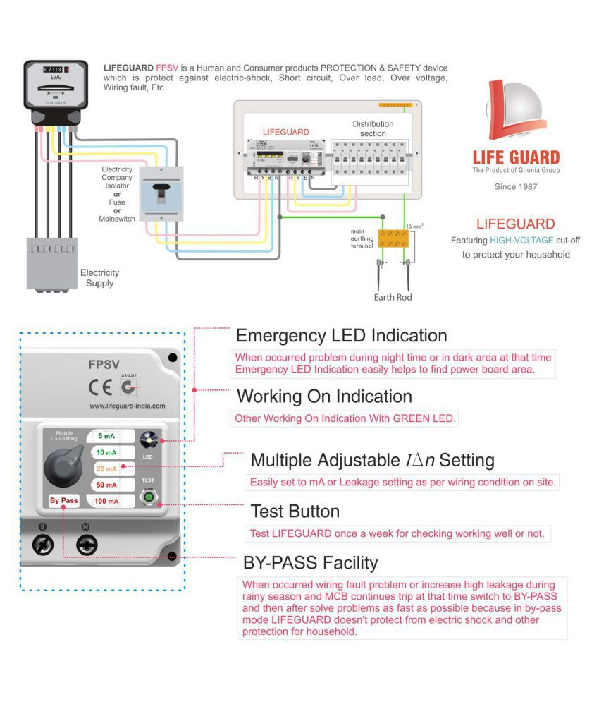 Rccb Wiring Diagram And Schematics Connection Of Circuit Breaker Source Liuard Four Pole 32 Amp